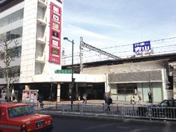 五反田駅西口周辺